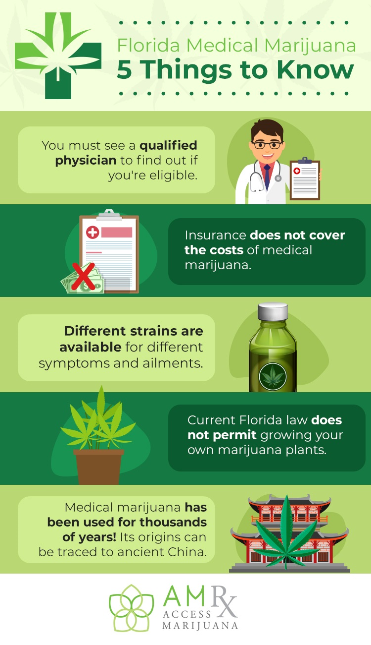 Infographic showing 5 things to know about medical cannabis in Florida