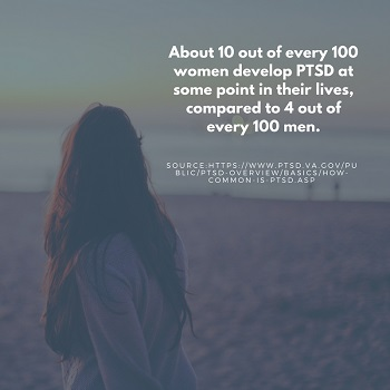 PTSD among women in Florida