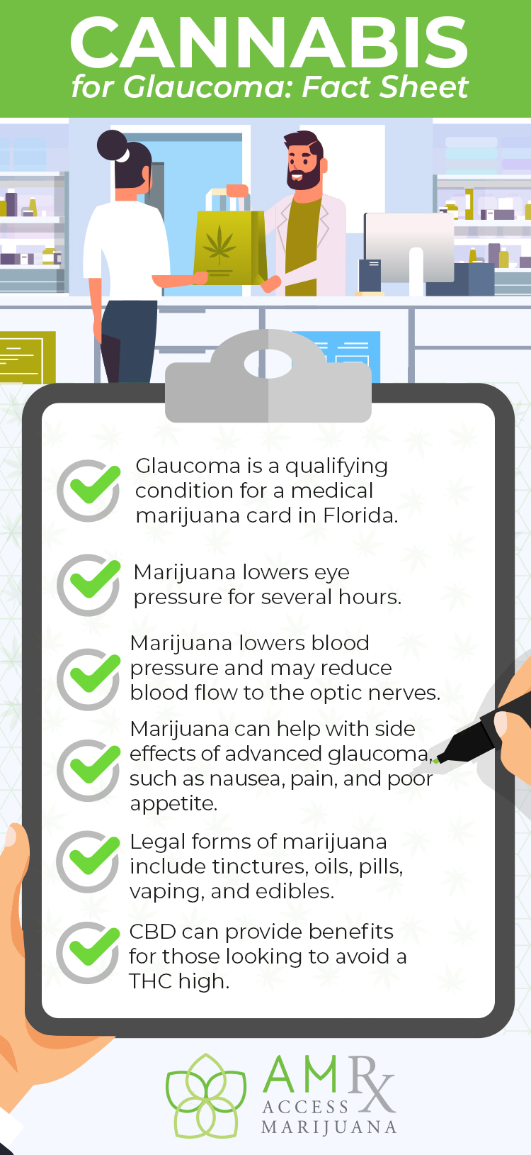 MMJ for gluacoma infographic